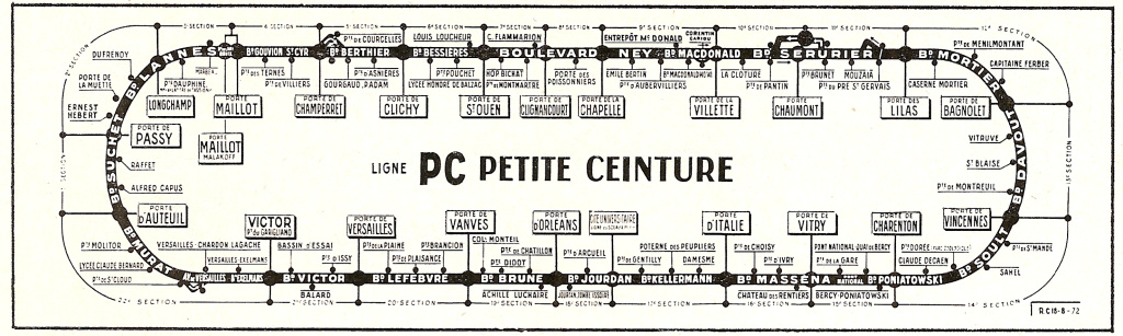 Ligne PC – Petite ceinture (plan de la ligne)